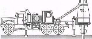 Оборудование для винтовых свай